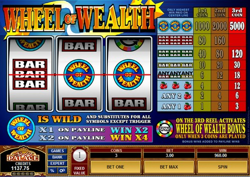 Jackpot Wheel of Wealth au Casino Spin Palace