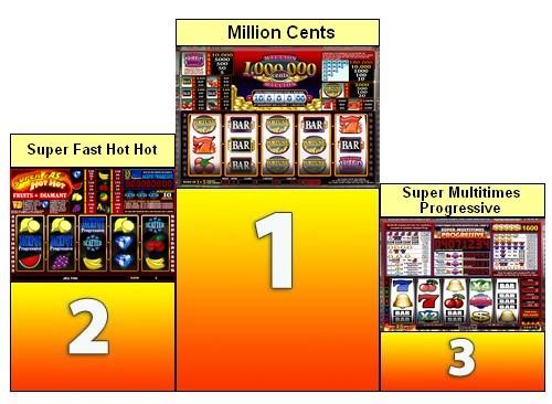 Classement des 3 Jeux Casino770 préférés des Internautes